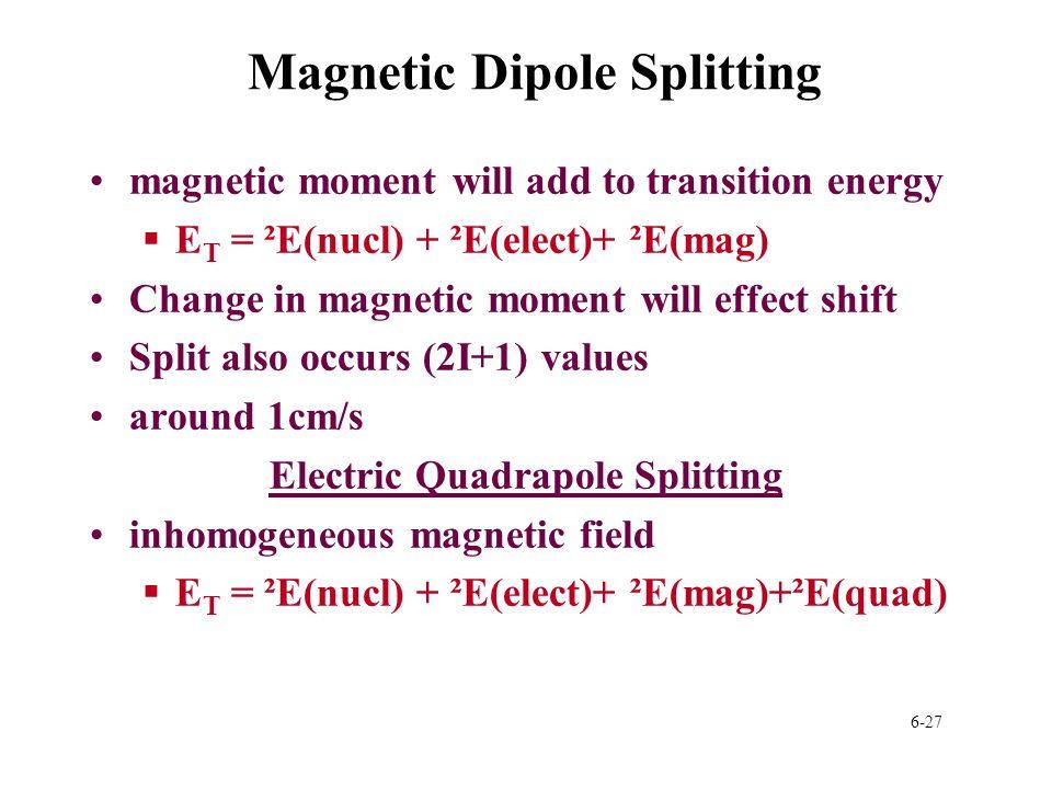 Magnetic Dipole Splitting