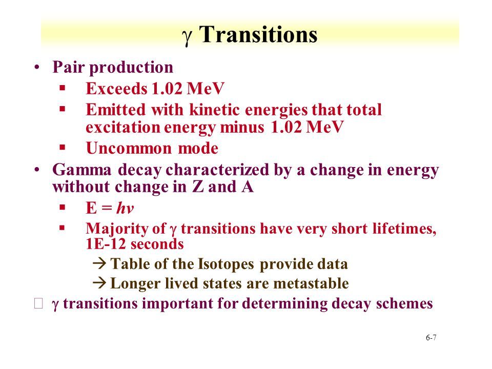  Transitions Pair production Exceeds 1.02 MeV