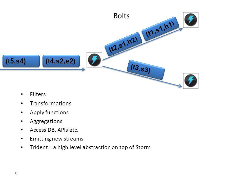 Bolts (t2,s1,h2) (t1,s1,h1) (t3,s3) (t4,s2,e2) (t5,s4) Filters