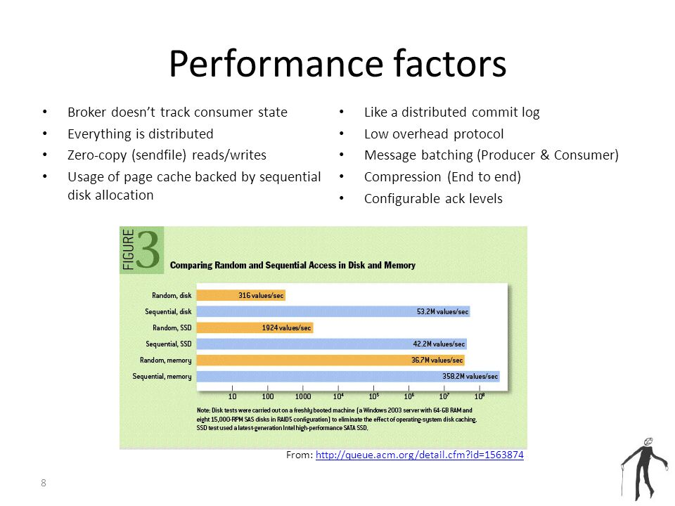 Performance factors Broker doesn't track consumer state