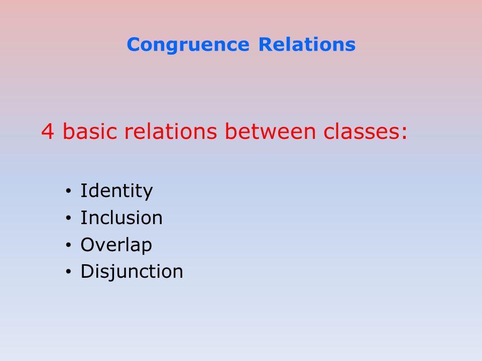 4 basic relations between classes: