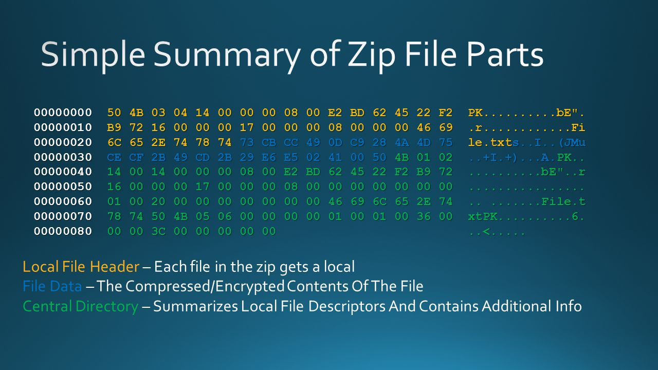 Simple Summary of Zip File Parts