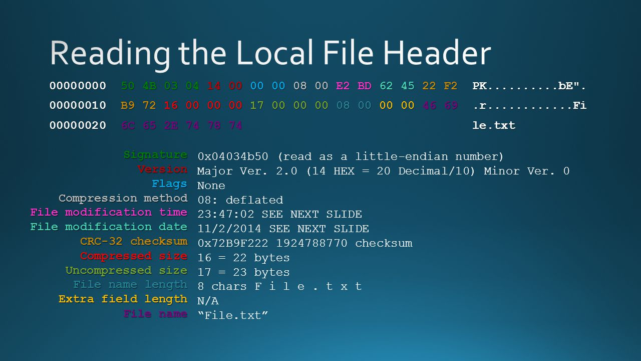 Reading the Local File Header