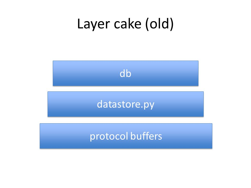 Layer cake (old) db datastore.py protocol buffers