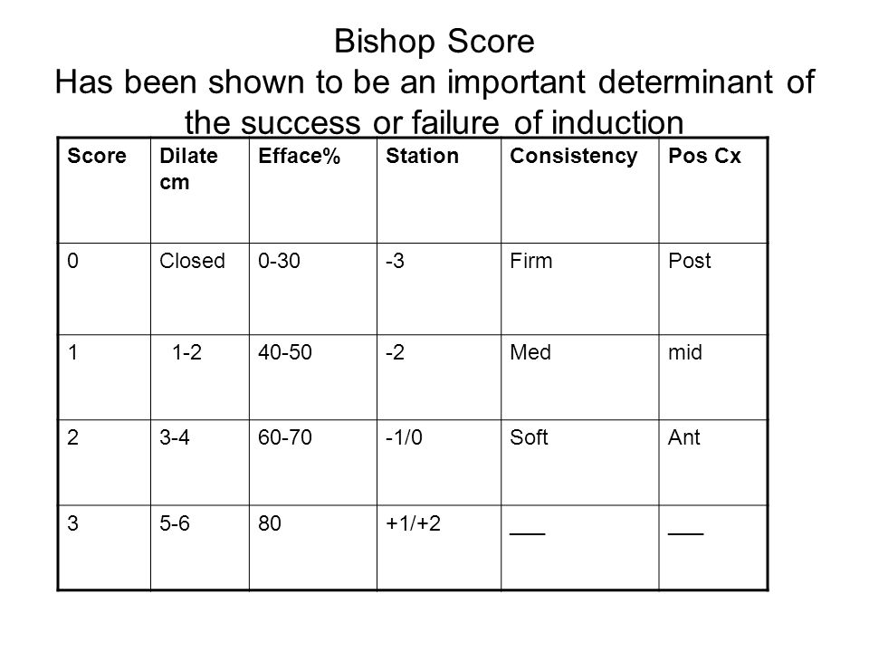 Bishop Score Has been shown to be an important determinant of the success or failure of induction