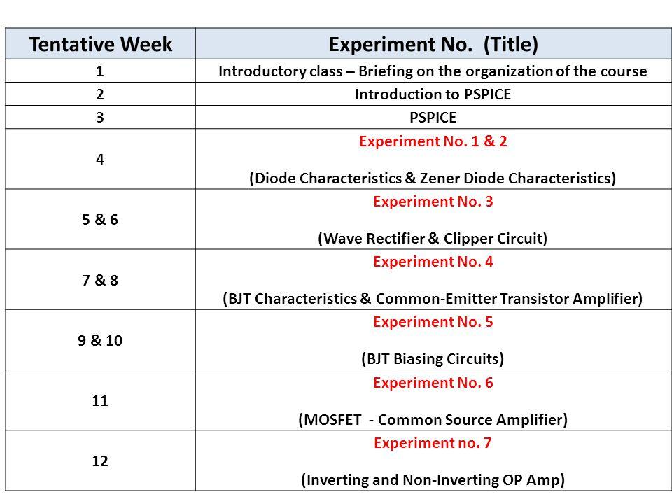 Tentative Week Experiment No. (Title)