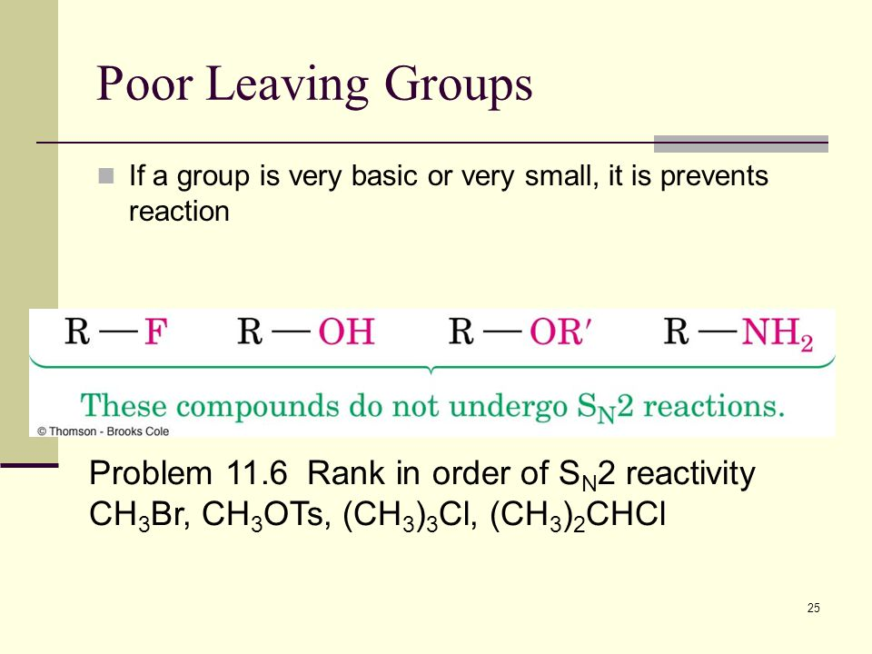 Poor Leaving Groups Problem 11.6 Rank in order of SN2 reactivity