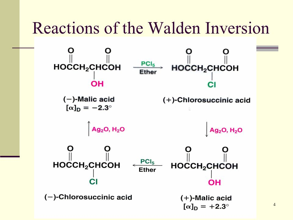 Reactions of the Walden Inversion