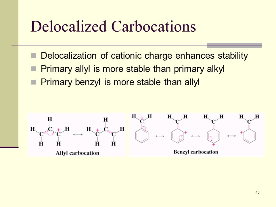 Delocalized Carbocations