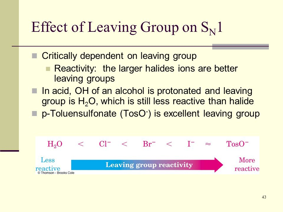 Effect of Leaving Group on SN1