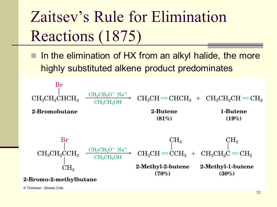 Zaitsev's Rule for Elimination Reactions (1875)