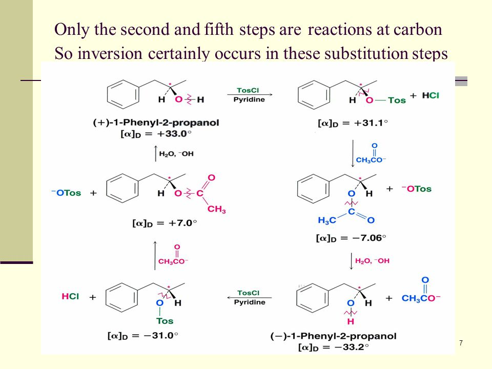Only the second and fifth steps are reactions at carbon So inversion certainly occurs in these substitution steps