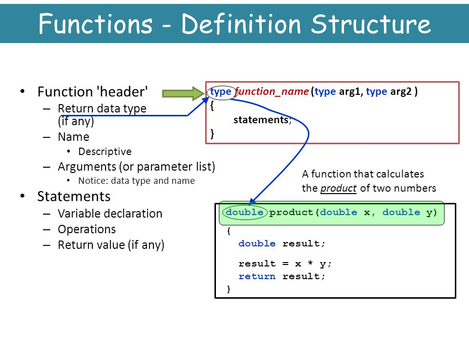 Functions - Definition Structure
