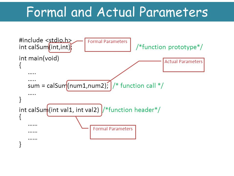 Formal and Actual Parameters