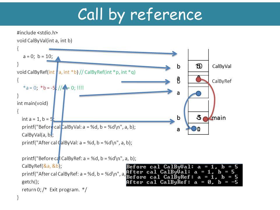 Call by reference 10 b a 5 b 1 a b a main -5 b a main 5 b 1 a