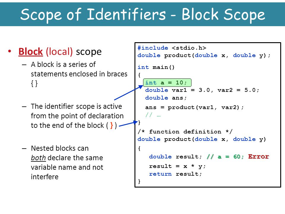 Scope of Identifiers - Block Scope