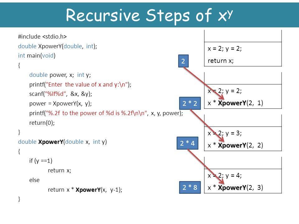 Recursive Steps of xy x = 2; y = 2; return x; x = 2; y = 2;