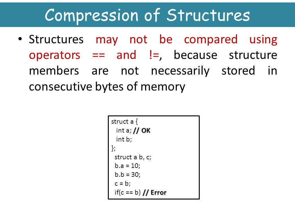 Compression of Structures