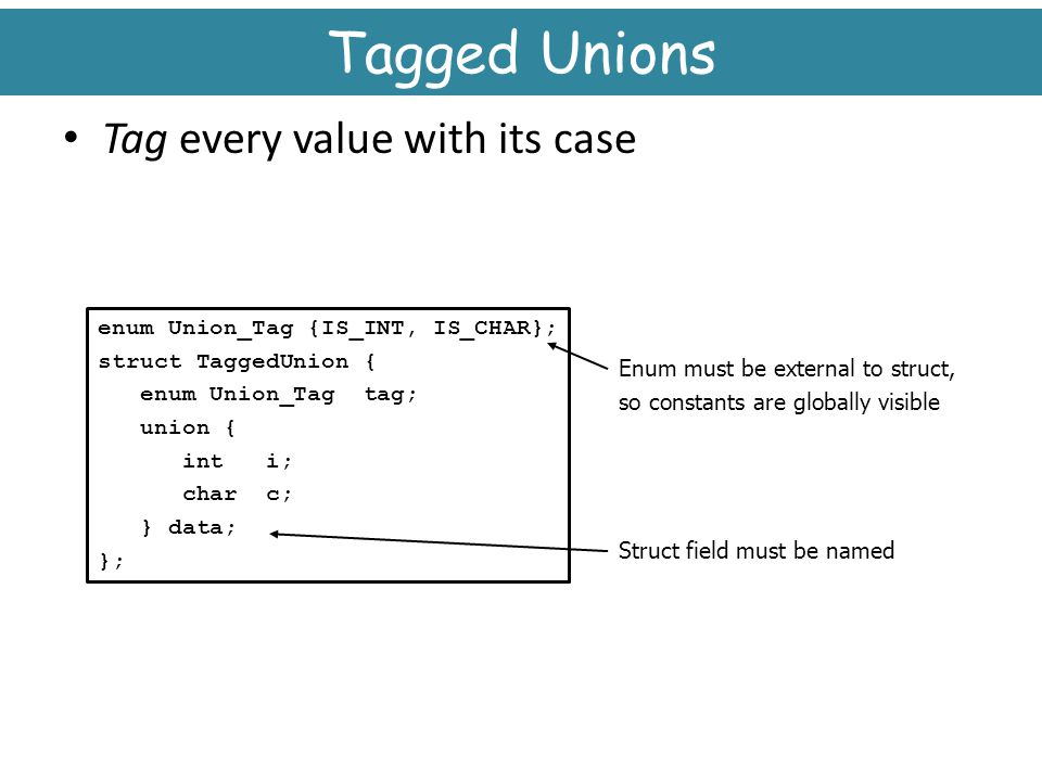 Tagged Unions Tag every value with its case