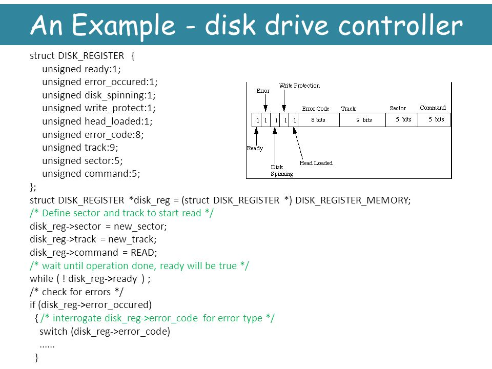 An Example - disk drive controller