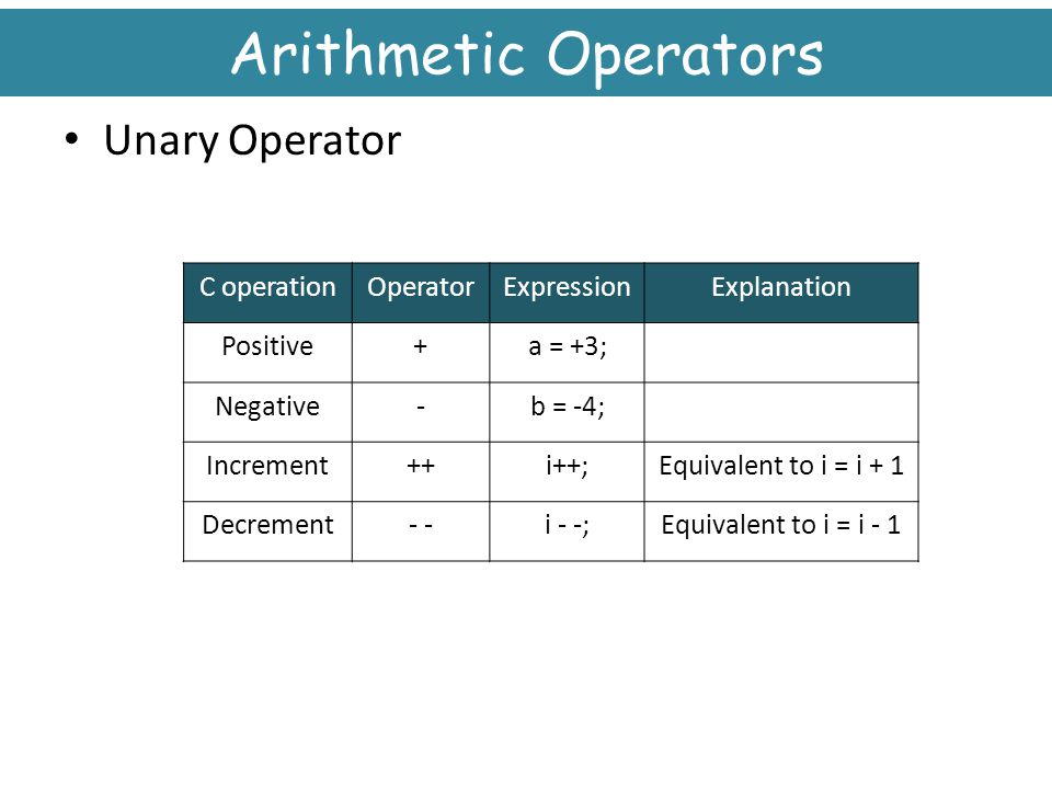 Arithmetic Operators Unary Operator C operation Operator Expression