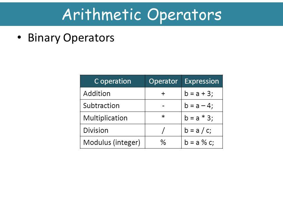 Arithmetic Operators Binary Operators C operation Operator Expression
