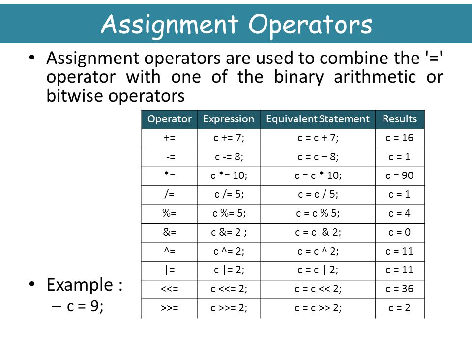 Assignment Operators Assignment operators are used to combine the = operator with one of the binary arithmetic or bitwise operators.