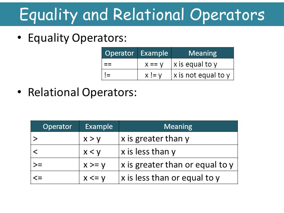Equality and Relational Operators