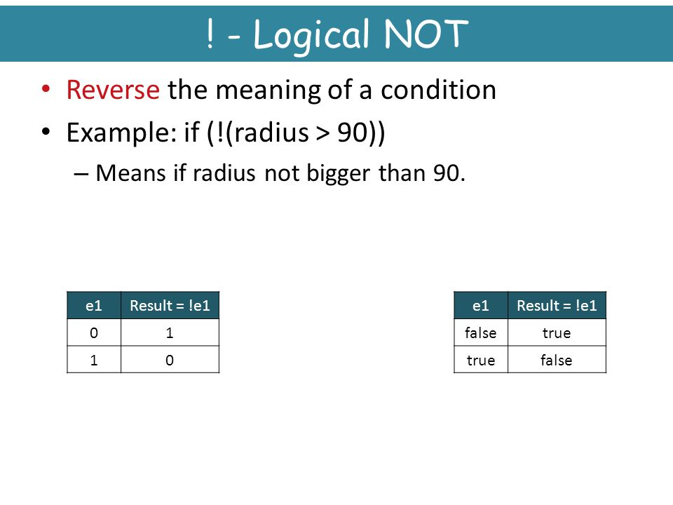 ! - Logical NOT Reverse the meaning of a condition