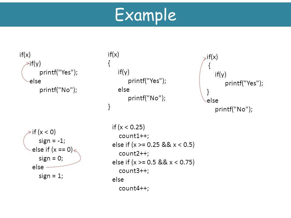 Example if(x) if(x) if(x) if(y) { { printf( Yes ); if(y) if(y) else