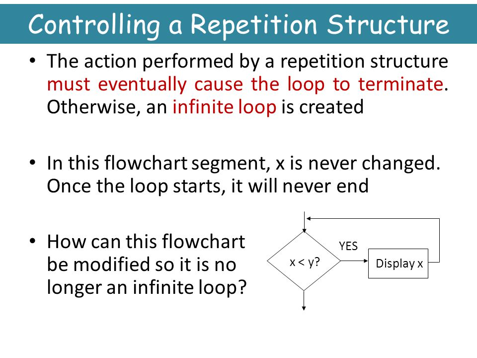 Controlling a Repetition Structure