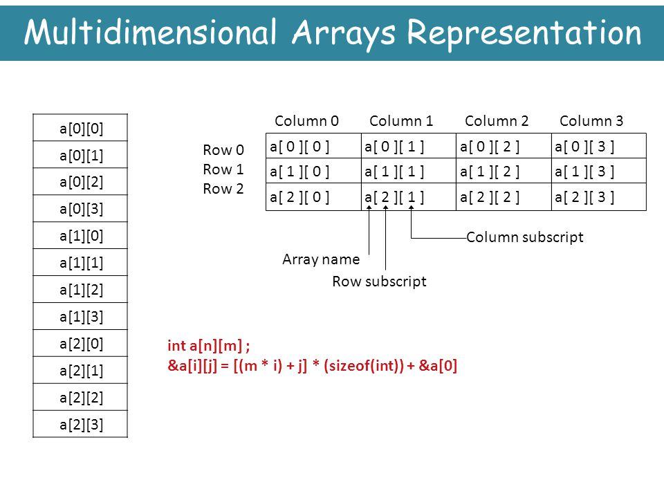 Multidimensional Arrays Representation
