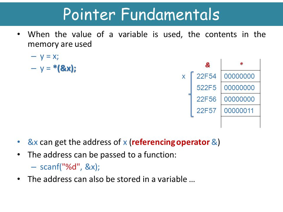Pointer Fundamentals When the value of a variable is used, the contents in the memory are used. y = x;