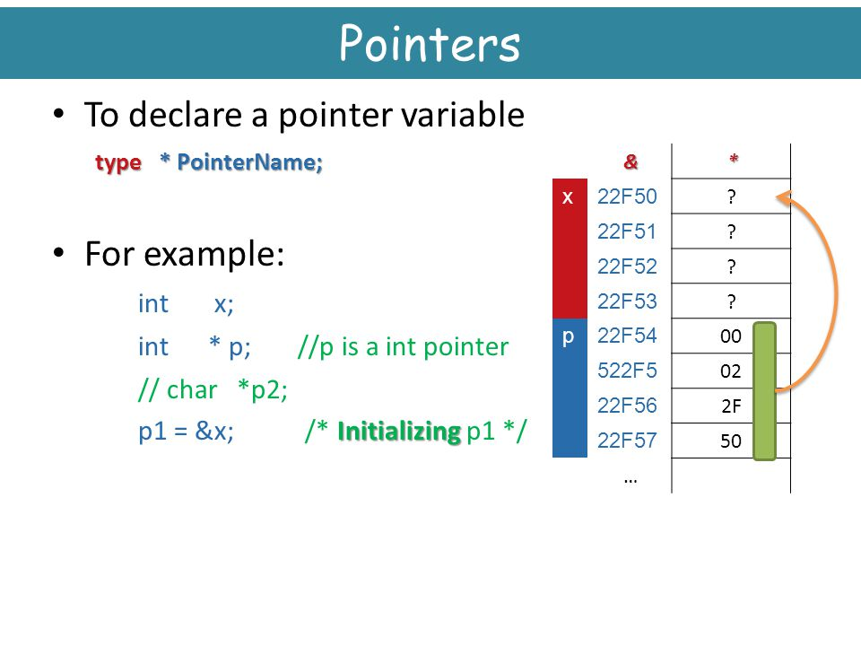 Pointers To declare a pointer variable For example: int x;