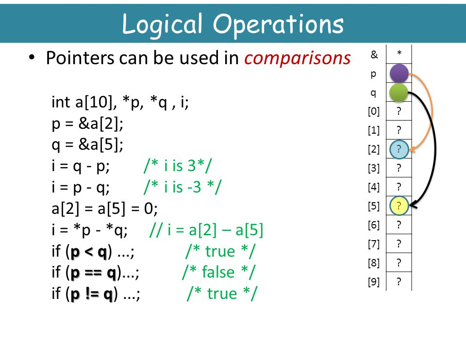 Logical Operations Pointers can be used in comparisons