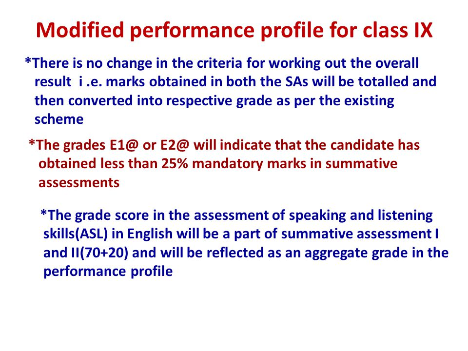 Modified performance profile for class IX