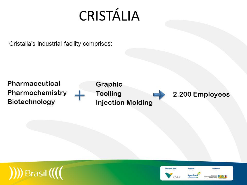 CRISTÁLIA Pharmaceutical Graphic Pharmochemistry Toolling