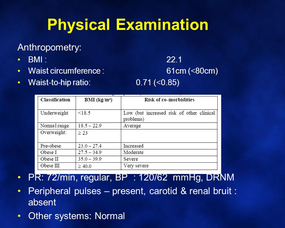 Physical Examination Anthropometry:
