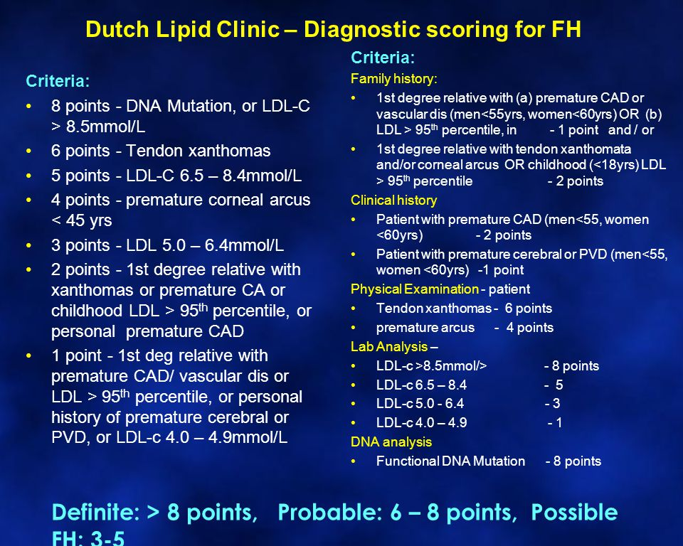 Dutch Lipid Clinic – Diagnostic scoring for FH
