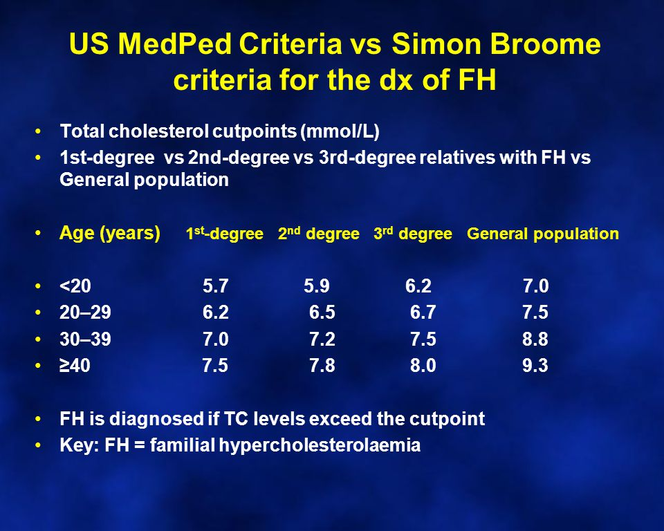 US MedPed Criteria vs Simon Broome criteria for the dx of FH