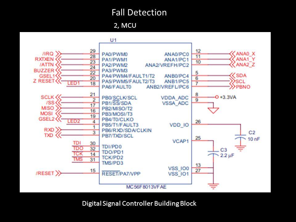 Fall Detection 2, MCU Digital Signal Controller Building Block