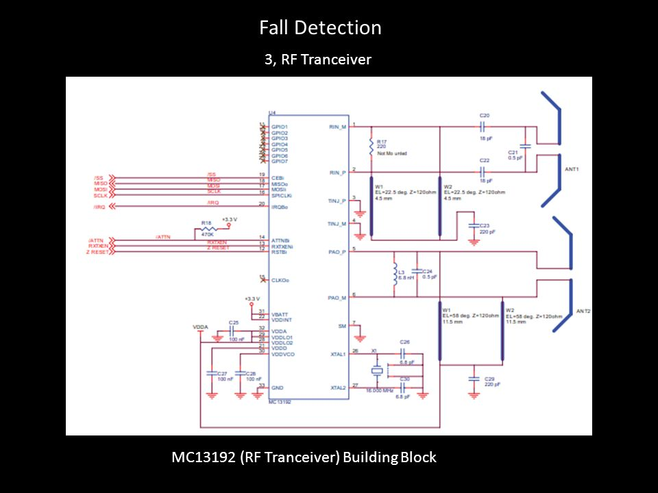Fall Detection 3, RF Tranceiver MC13192 (RF Tranceiver) Building Block