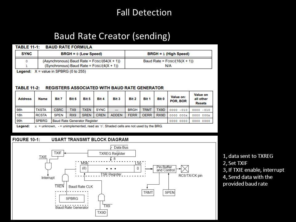 Baud Rate Creator (sending)