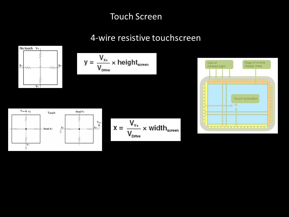 4-wire resistive touchscreen