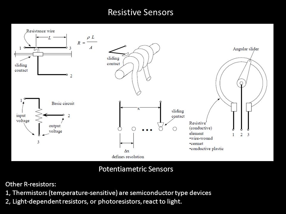 Potentiametric Sensors