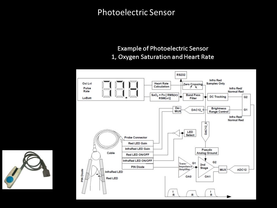 Example of Photoelectric Sensor 1, Oxygen Saturation and Heart Rate