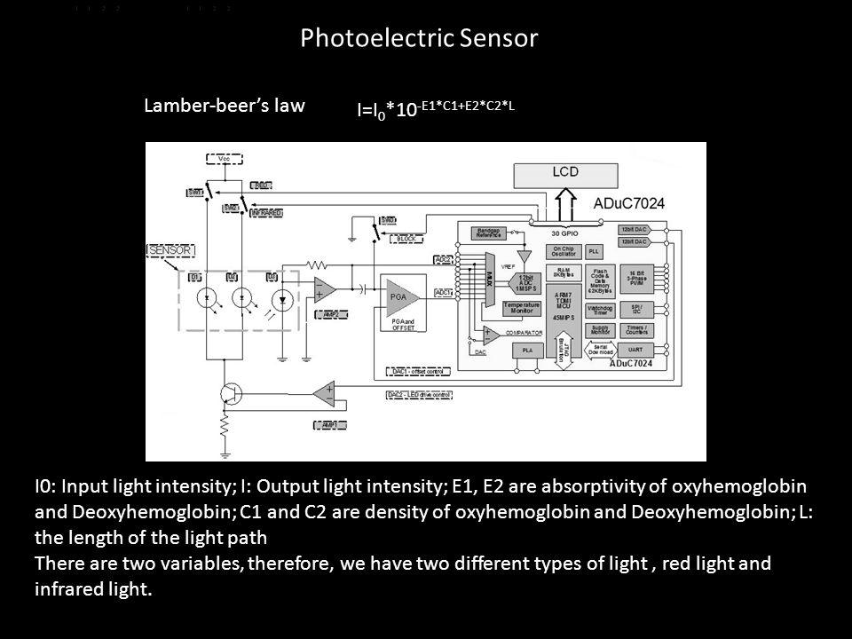 Photoelectric Sensor Lamber-beer's law I=I0*10-E1*C1+E2*C2*L