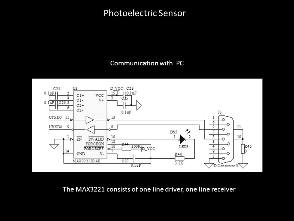 Photoelectric Sensor Communication with PC