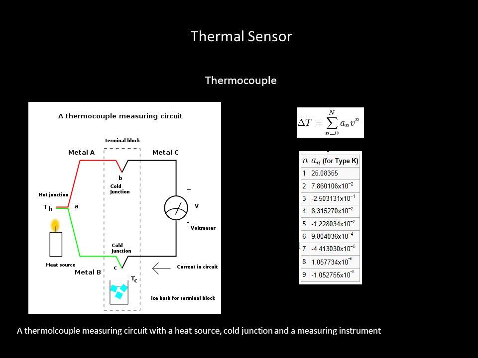 Thermal Sensor Thermocouple