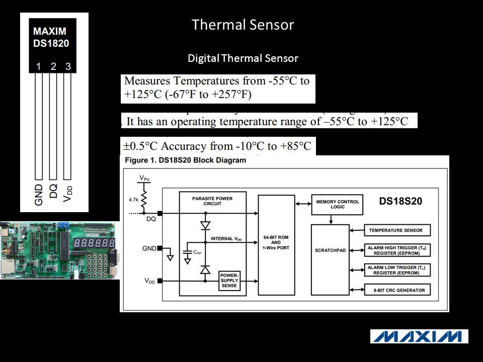 Digital Thermal Sensor